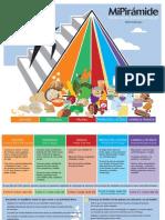 Miniposter de Mi Piramide Alimenticia