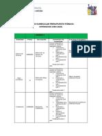 Plan de Evaluacion Virtual Presupuesto Publico. Intensivos. - copia.docx