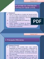 EL CONTRATO CIVIL Y EL MERCANTIL (1)