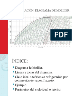 REFRIGERACIÓN DIAGRAM DE MOLLIER