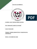 UNIVERSIDAD VIZCAYA DE LAS AMÉRICAS TAREA PSICOLOGIA