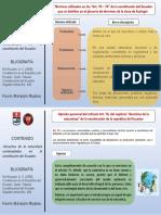 Tarea_3_Ecologia_Kevin_Morejon.pptx