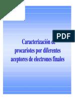 Biomoléculas_Biología_ayuda taller15.15p