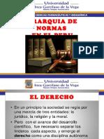 JERARQUIA DE NORMAS  EN EL PERU