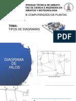 TIPOS DE DIAGRAMAS INDUSTRIALES_GEO OK