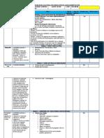 Plan de Evaluacion Introduccion Al PNF