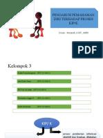 KELOMPOK 3 - Pengaruh Pemahaman   diri terhadap KIPK