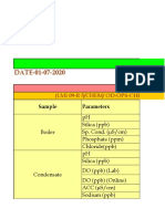 Daily chemistry report 310720.xls