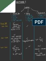 Laptop Review.pdf