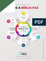 infografico-o-que-a-bíblia-faz.pdf