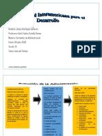 LINEA DE TIEMPO DE ADMINISTRACION