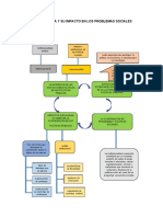 MAPA CONCEPTUAL DIMENCION POLITICA.docx