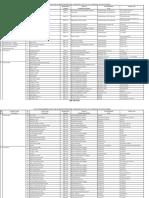 RegisteredPublic Health PesticidesList (8)