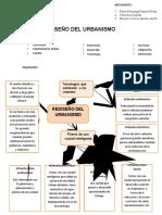 Tema 6 Rediseño del urbanismo.docx