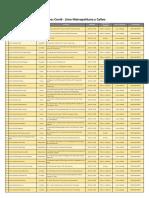 puntos-de-atencion-covid-19-en-lima-metropolitana-y-callao.pdf