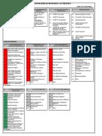 Tabla Causas Accidentes FVCA-FCCA 2008- V3 Final (6)