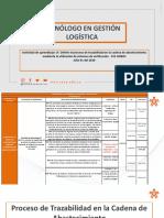 Presentacion_AA17_Proceso de Trazabilidad en la Cadena de Abastecimiento 1 de julio.pdf