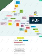 Mapa_conceptual_planificación curricular