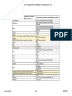 progicielsgratuits.pdf