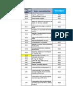 Nuevas responsabilidades fiscales (1)