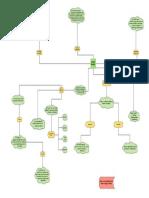 Mapa conceptual ética, moral y valores. .pdf