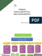 mapa instrumentos