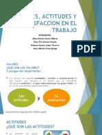 VALORES-ACTITUDES-Y-SATISFACCION-EN-EL-TRABAJO (1) (1)
