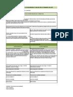Acciones preventivas y correctivas Paola