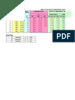 Rebar Works Estimate and Breakdown.xlsx