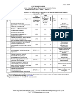 specifikaciya_kdr_informatika_9_kl_mart_2019