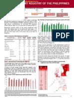 EB_HARP_September_AIDSreg2019.pdf