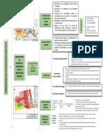 Formulacion Propuestas Especificas