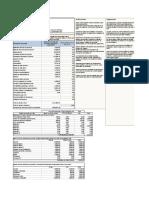 Analisis de gastos del proyecto EJEMPLO