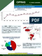 Cifras-766-Bolivia-Remesas-trabajadores-exterior