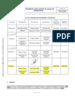 PROCEDIMIENTO PARA CARGUE DE AGUAS DE PRODUCCIÓN_.docx