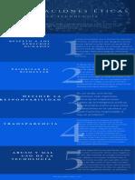 Infografia Eticas de La Tecnologia