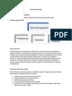 analisi administrativo