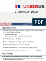 Pre-Convention Poll of US Latino Voters