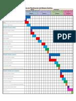 Matriz de Planificación Del Modulo