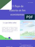El flujo de materia en los ecosistemas_ (3).pptx