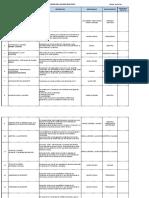 MINUTA VACIADO REACTOR 8. 04-03-2020(1)