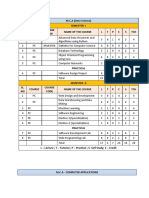 MCA datascience Curriculum & Syllabi