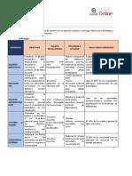 Ejemplo Desafio 2.pdf