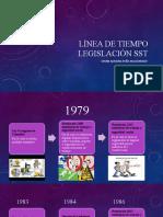 Línea de Tiempo Legislación SST