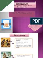 Evolución histórica del contrato