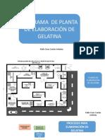 Elaboración gelatina- Pablo César condor Ambulay