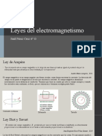 LEYES ELECTROMAGNETISMO.pptx