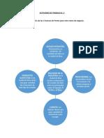 5 FUERZAS DE PORTER.docx