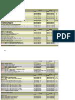 tia_portal_v15_orderlist