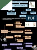 Conceptos Básicos de Biomecánica.pptx